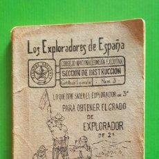 Libros antiguos: EXPLORADORES DE ESPAÑA : CARTILLA EXPLORADOR DE 2ª. TIENE ¡115 AÑOS!. EDITADA EN 1905. Lote 215289212