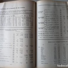 Libros antiguos: 1942 ANUARIO ELECTRO SIDERO-METALURGICO DE LA INDUSTRIA ESPAÑOLA - RARISIMO. Lote 226495650