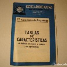 Libros: TABLAS DE CARACTERÍSTICAS DE VÁLVULAS AMERICANAS Y EUROPEAS Y SUS EQUIVALENCIAS. RADIO MAYMÓ. 1963.. Lote 145922290
