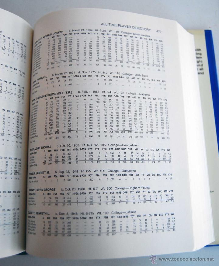 Coleccionismo deportivo: THE OFFICIAL NBA BASKETBALL ENCYCLOPEDIA ENCICLOPEDIA BALONCESTO OFICIAL DE NBA AÑO 1989 766 PAGINAS - Foto 5 - 42239312