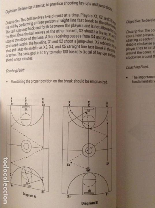 Coleccionismo deportivo: 101 OFFENSIVE BASKETBALL DRILLS (GEORGE KARL, TERRY STOTTS AND PRICE JOHNSON) - Foto 5 - 91720665