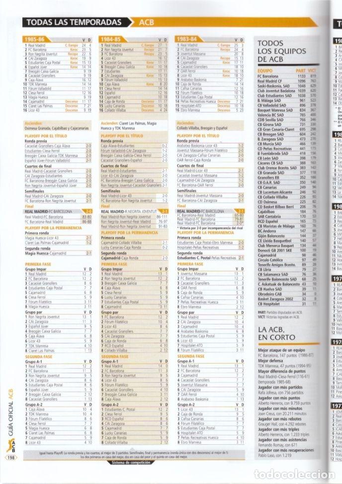 Coleccionismo deportivo: GUÍA ACB 2009-10 (AMINFORMACIÓN) - Foto 5 - 182179108
