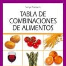 Libros: TABLA DE COMBINACION DE ALIMENTOS. SONJA CARLSSON. Lote 248704980