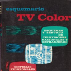Libros: ESQUEMARIO TV COLOR TVC Nº XII DEPOSITO LEGAL 1975 EDICIONES TECNICAS REDE. Lote 209341138