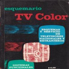 Libros: ESQUEMARIO TV COLOR TVC Nº XIII DEPOSITO LEGAL 1975 EDICIONES TECNICAS REDE. Lote 209341208