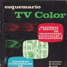 Libros: ESQUEMARIO TV COLOR TVC Nº V DEPOSITO LEGAL 1975 EDICIONES TECNICAS REDE. Lote 209341361