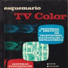 Libros: ESQUEMARIO TV COLOR TVC Nº VIII DEPOSITO LEGAL 1975 EDICIONES TECNICAS REDE. Lote 209342048