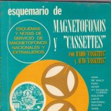 Libri: ESQUEMARIO DE MAGNETOFONOS Y CASSETTES Nº III DEPOSITO LEGAL 1970 EDIC.TECNI.REDE AÑO 1976. Lote 209343562