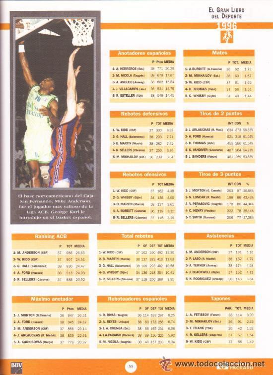 Coleccionismo deportivo: EL GRAN LIBRO DEL DEPORTE - ALBUM COMPLETO DE CROMOS - TAPA DURA - Foto 7 - 29172763