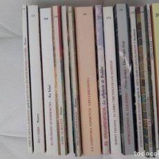 Libros: TÍTULOS DE EDITORIAL OLAÑETA, SOBRE TODO RELACIONADOS CON LA FILOSOFÍA DE ORIENTE. Lote 295614813