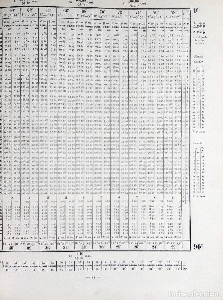 Libros: CALCOLO TACHEOMETRICO SEMPLIFICATO = LE CALCUL TACHÉOMÉTRIQUE SIMPLIFIÉ / G. SANFELICI. 1941. - Foto 3 - 127241227