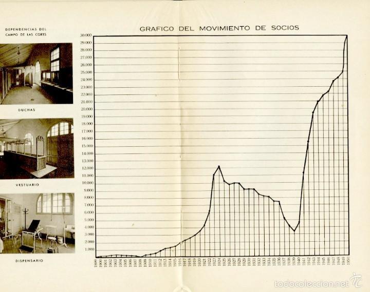 Coleccionismo deportivo: Libro conmemorativo del 50 aniversario del Club de Fútbol Barcelona, 1949 - Foto 8 - 55717964