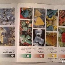 Libros: MINERALES (CLASIFICACIÓN DE MINERALES CON FOTOGRAFIA). Lote 94930735