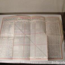 Libros: ARMONÍAS ALIMENTICIAS. DR. V.L.FERRÁNDIZ. 9ª EDICIÓN. AÑO 1974. TABLA DESPLEGABLE.. Lote 146440758