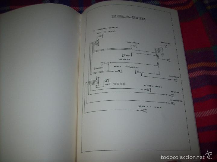 Libros de segunda mano: PROYECTO INDUSTRIAL DE REFORMA PARA DIARIO DE MALLORCA . ANTONIO BENNÀSSAR.1967. ARQUITECTURA. - Foto 40 - 57167433