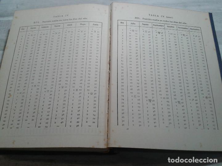 Libros de segunda mano: EL HOMBRE Y SU ESTRELLA (1950). COSMOPSICOLOGÍA, ASTROLOGÍA, HOROSCOPO. MUY ILUSTRADO. - Foto 13 - 66964146
