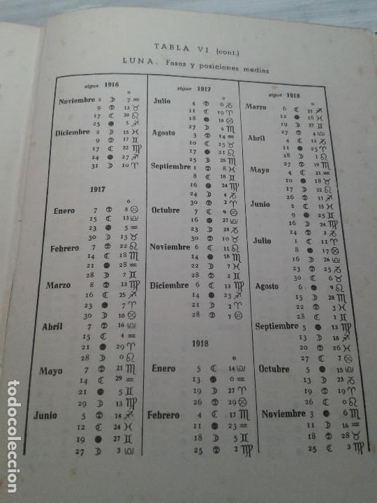 Libros de segunda mano: EL HOMBRE Y SU ESTRELLA (1950). COSMOPSICOLOGÍA, ASTROLOGÍA, HOROSCOPO. MUY ILUSTRADO. - Foto 15 - 66964146