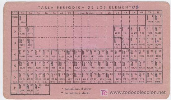 Tabla periodica antigua detrs los lactanidos comprar libros de tabla periodica antigua detrs los lactanidos y actinidos 21x12 cm urtaz Image collections