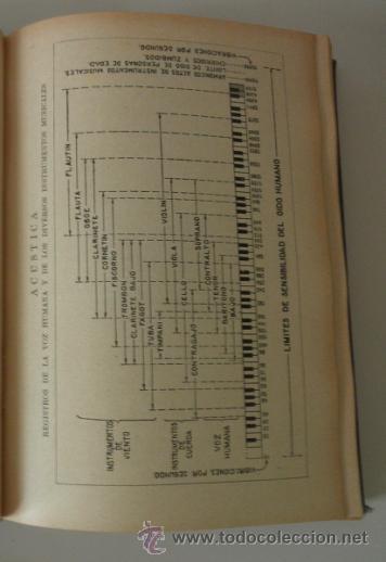 Libros de segunda mano de Ciencias: FISICA GENERAL APLICADA POR FRANCISCO F. SINTES. EDITORIAL RAMÓN SOPENA * BARCELONA 1939 - Foto 7 - 38891816