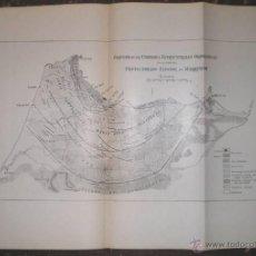 Libros de segunda mano: MARIN Y BERTRAN DE LIS, AGUSTÍN: SINTESIS DE LA GEOLOGIA DE MARRUECOS.. Lote 52506695