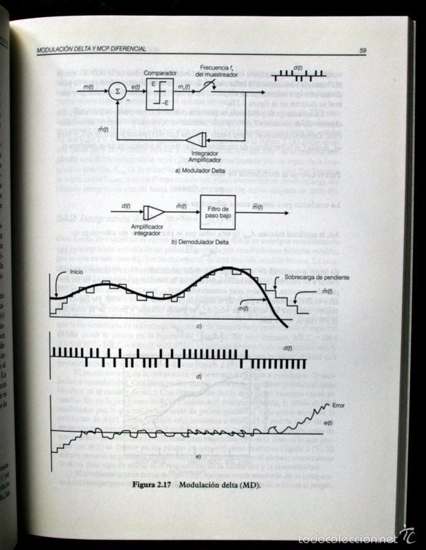 Libros de segunda mano de Ciencias: COMUNICACIONES I y II / SEÑALES, MODULACION Y TRANSMISION / COMUNICACIÓN DIGITAL Y RUIDO - HERRERA - Foto 4 - 57143787