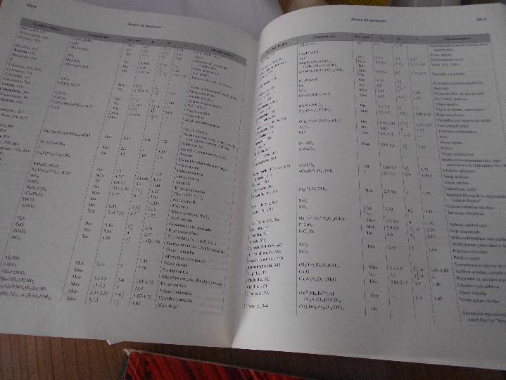 manual de mineralogia cornelis klein pdf 11