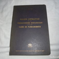 Libros de segunda mano: CUADRO SISTEMATICO DE LAS FORMACIONES GEOLOGICAS Y DE LAS FASES DE PLEGAMIENTO.J.M.RIOS.MADRID 1945. Lote 122458811