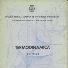 Libros de segunda mano de Ciencias: TERMODINÁMICA. GRÁFICOS. RAMÓN SIMÓN ARIAS. . Lote 127238319