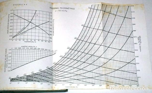 Libros de segunda mano de Ciencias: Problemas de ingeniería química 1 (Operaciones básicas) por Ocón y Tojo de Aguilar en Madrid 1963 - Foto 4 - 142247389