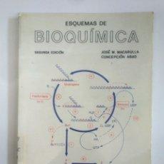 Libros de segunda mano de Ciencias: ESQUEMAS DE BIOQUÍMICA - JOSÉ M. MACARULLA Y CONCEPCIÓN ABAD. SEGUNDA EDICION. TDK390. Lote 170158512