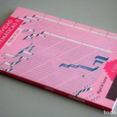 Livros em segunda mão: MIGUEL DE GUZMÁN Y JOSÉ COLERA. SELECTIVIDAD, PRUEBAS DE 2000. MATEMÁTICAS II. Lote 221781511