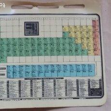 Libros de segunda mano de Ciencias: SISTEMA PERIODICO BZB. Lote 288192728