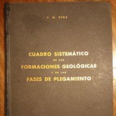Libros de segunda mano: CUADRO SISTEMATICO DE LAS FORMACIONES GEOLOGICAS Y DE LAS FASES DE PLEGAMIENTO.J.M.RIOS.MADRID 1945. Lote 294950803