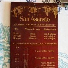 Libros de segunda mano: TABLILLA VINOS DE RIOJA TABLA DE TIPOS VINO TEMPERATURA COSECHAS MIDE 23/10 CM. Lote 231407320