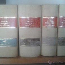 Libros de segunda mano: LOTE 4 TOMOS REPERTORIO CRONOLOGICO DE LEGISLACION ARANZADI AÑO 1985. Lote 48917734