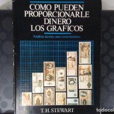 Libros de segunda mano: COMO PUEDEN PROPORCIONARLE DINERO LOS GRAFICOS.-ANALISIS TECNICO PARA INVERSIONISTAS. Lote 67725529