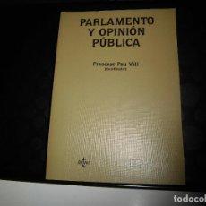 Libros de segunda mano: PARLAMENTO Y OPINION PUBLICA.FRANCESC PAU VALL.EDITORIAL TECNOS 1995. Lote 71544063