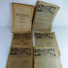 Libros de segunda mano: ANTIGUAS REVISTAS DE ARANZADI 1951. Lote 89775412