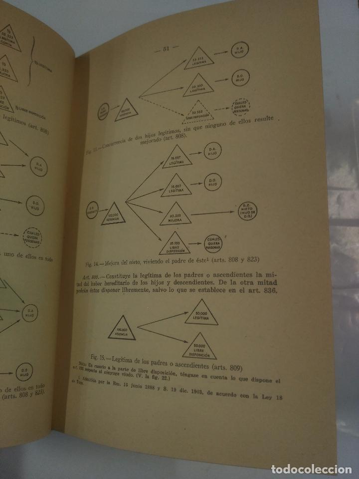 Libros de segunda mano: MANUAL DE HERENCIAS. ARTURO MAJADA. 1953. BOSCH CASA EDITORIAL. TDK27 - Foto 2 - 136092173