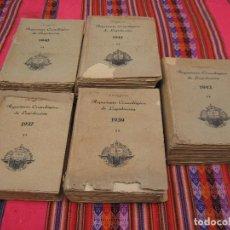 Libros de segunda mano: LOTE 5 TOMOS ARANZADI-REPERTORIO CRONOLOGICO LEGISLACION -1ª.EDICION-AÑOS:1937-1939-1940-1941Y 1942.. Lote 124978111