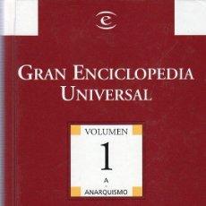 Diccionarios de segunda mano: DICCIONARIO DE CITAS. BIBLIOTECA EL MUNDO. 22 X 14 CM. VOLUMEN 1.. Lote 20821484