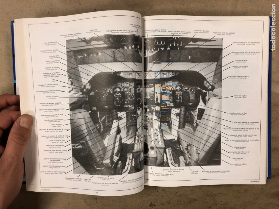 Diccionarios de segunda mano: QUÉ ES QUÉ - WHAT'S WHAT. ENCICLOPEDIA VISUAL BILINGÜE ESPAÑOL-INGLÉS. EDICIONES FOLIO 1988 - Foto 6 - 174583134