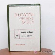 Enciclopedias de segunda mano: CURSOS PARA LA ENSEÑANZA (2716 DIAPOSITIVAS). Lote 23294263
