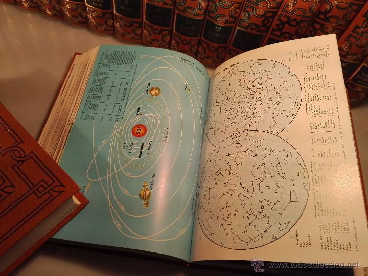 Enciclopedias de segunda mano: TREMENDA ENCICLOPEDIA UNIVERSAL SOPENA COMPUESTA DE 25 VOLÚMENES - BARCELONA - 1981 - - Foto 36 - 54400179