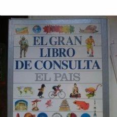 Enciclopedias de segunda mano: EL GRAN LIBRO DE CONSULTA - ED. EL PAIS - COMPLETO SOLO FALTA ENCUADERNARLO -REFALYAEMEX8FOIZ. Lote 58207445