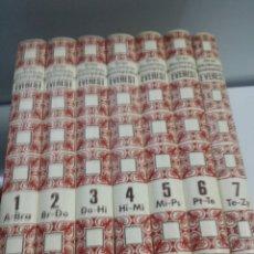 Enciclopedias de segunda mano: GRAN DICCIONARIO ENCICLOPEDICO EVEREST (7 VOLUMENES) -VV.AA.. Lote 61511831
