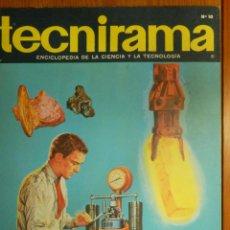 Enciclopedias de segunda mano: TECNIRAMA - ENCICLOPEDIA DE LA CIENCIA Y LA TECNOLOGÍA - Nº 10 - AÑO 1 - TOMO 1 - CODEX 1963. Lote 114049791