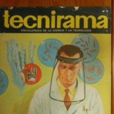 Enciclopedias de segunda mano: TECNIRAMA - ENCICLOPEDIA DE LA CIENCIA Y LA TECNOLOGÍA - Nº 11 - AÑO 1 - TOMO 1 - CODEX 1963. Lote 114050011