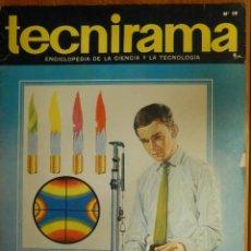 Enciclopedias de segunda mano: TECNIRAMA - ENCICLOPEDIA DE LA CIENCIA Y LA TECNOLOGÍA - Nº 19 - AÑO 2 - TOMO 1 - CODEX 1963. Lote 114050239