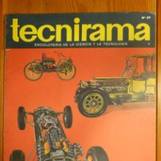 Enciclopedias de segunda mano: TECNIRAMA - ENCICLOPEDIA DE LA CIENCIA Y LA TECNOLOGÍA - Nº 69 - AÑO 2 - TOMO VI - CODEX 1963. Lote 114051103